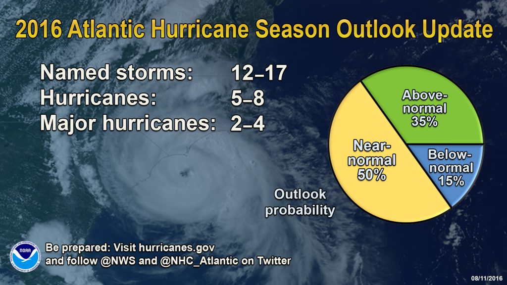 A breakdown of 2016's revised hurricane season predictions. (Credit: NOAA)